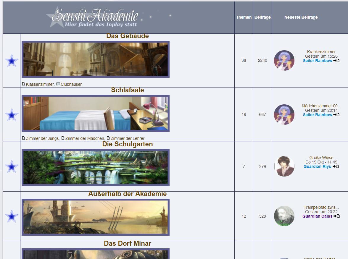 Welten und Orte im Forum Forumwelt2